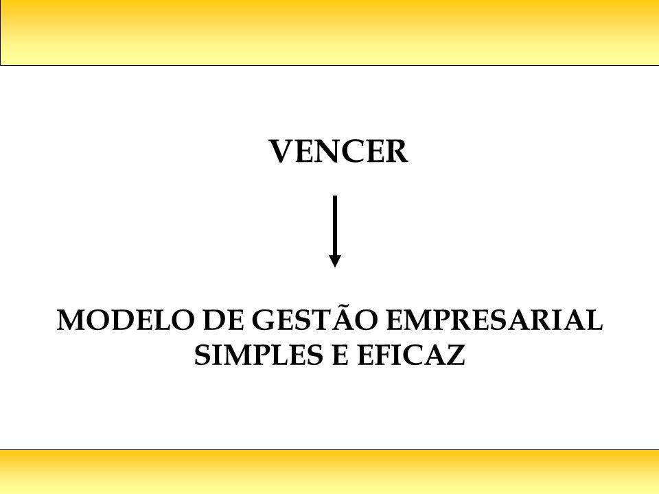 MODELO DE GESTÃO EMPRESARIAL SIMPLES E EFICAZ