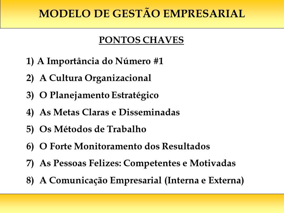 MODELO DE GESTÃO EMPRESARIAL