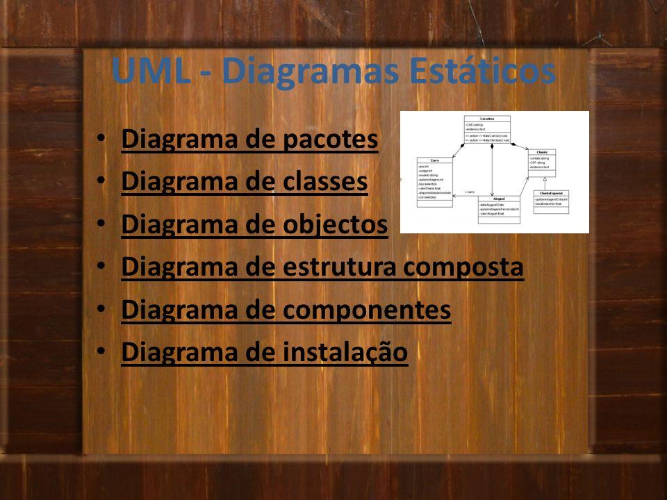 UML - Diagramas Estáticos