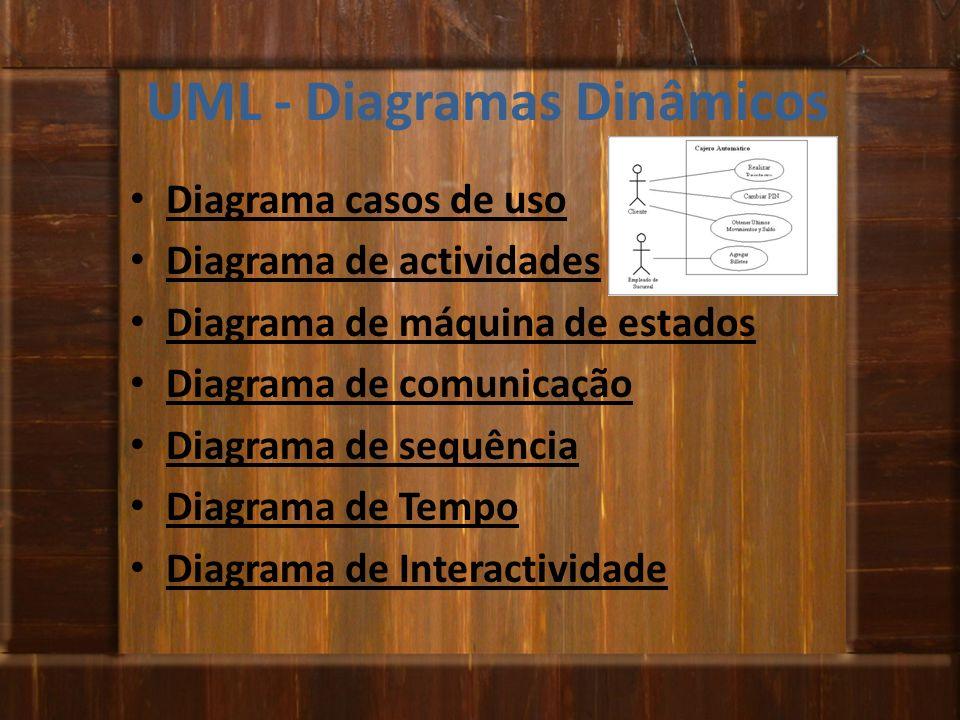 UML - Diagramas Dinâmicos