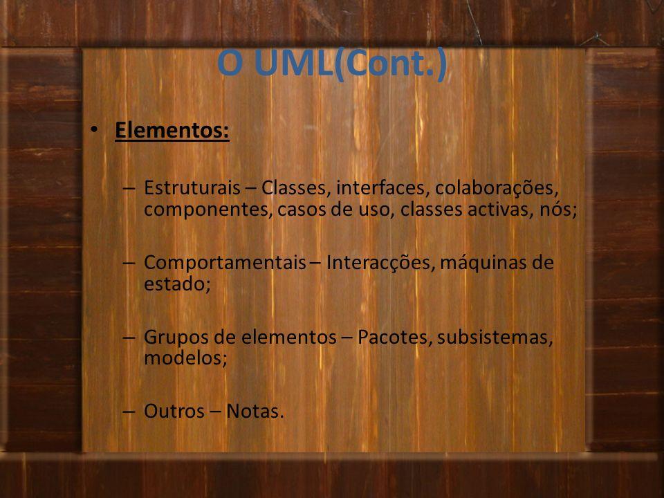 O UML(Cont.) Elementos: