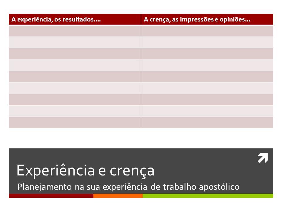 A experiência, os resultados....