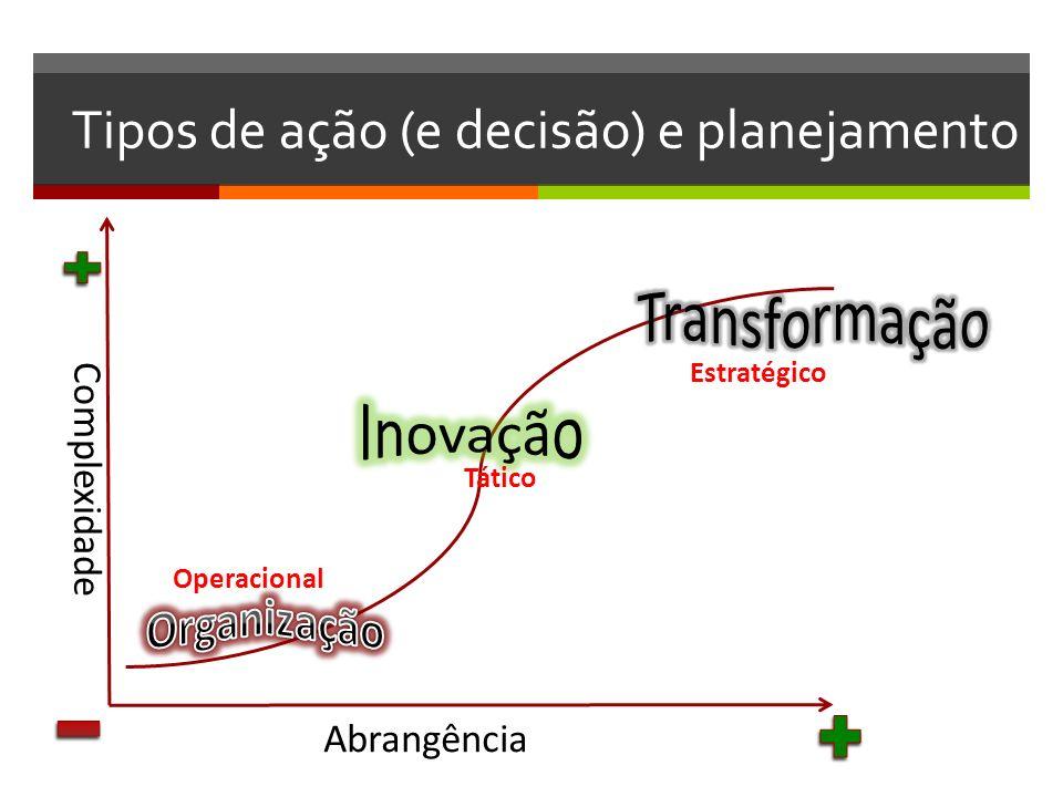 Tipos de ação (e decisão) e planejamento