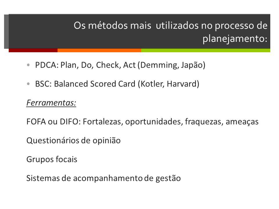 Os métodos mais utilizados no processo de planejamento: