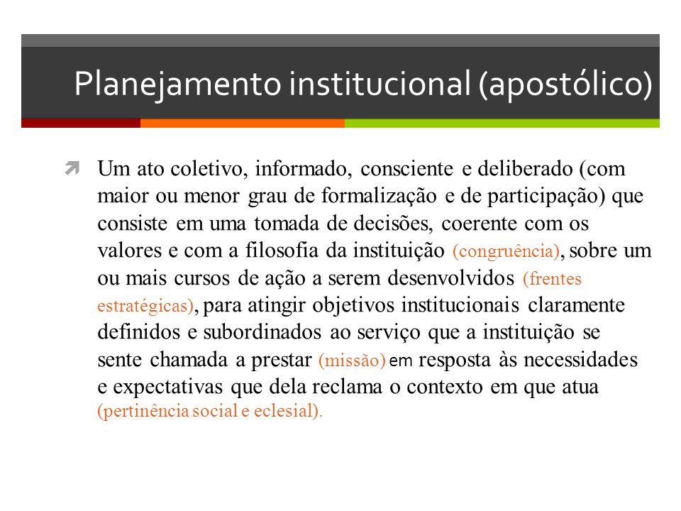 Planejamento institucional (apostólico)