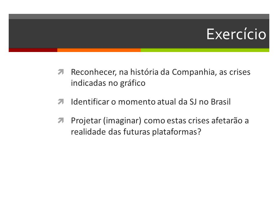 Exercício Reconhecer, na história da Companhia, as crises indicadas no gráfico. Identificar o momento atual da SJ no Brasil.