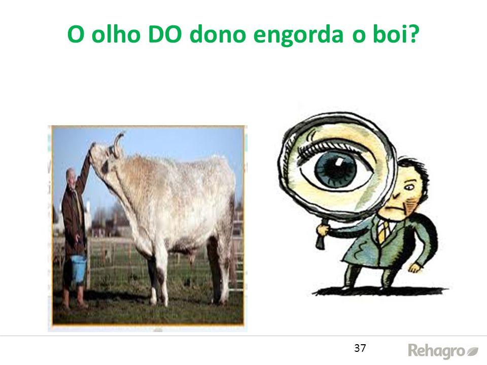 O olho DO dono engorda o boi