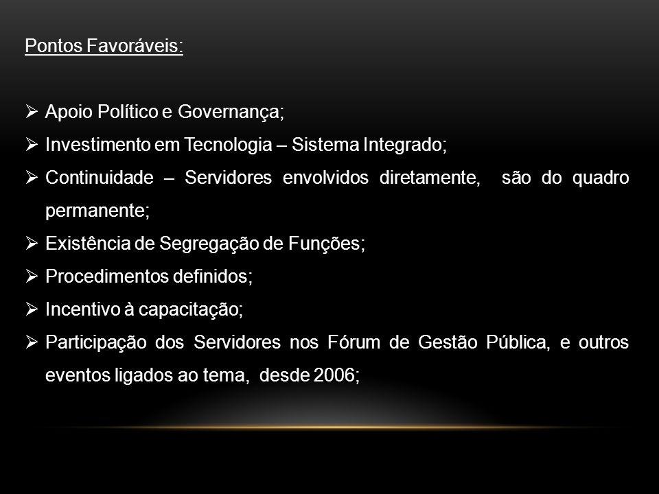 Pontos Favoráveis: Apoio Político e Governança; Investimento em Tecnologia – Sistema Integrado;