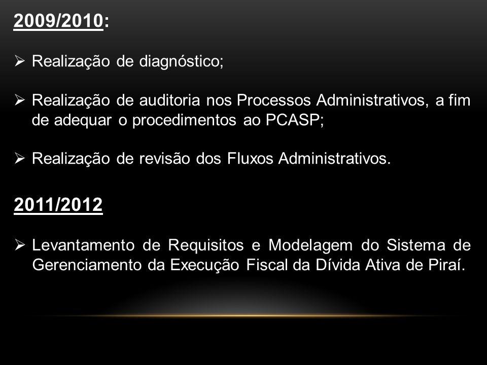 2009/2010: 2011/2012 Realização de diagnóstico;