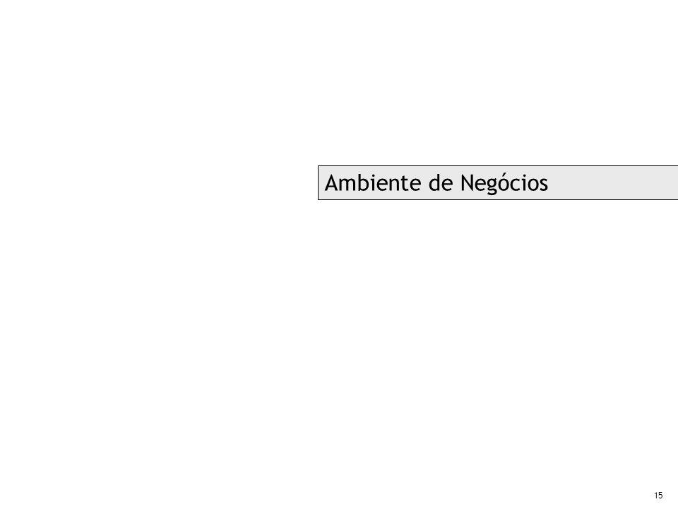 29/01/2013 Ambiente de Negócios