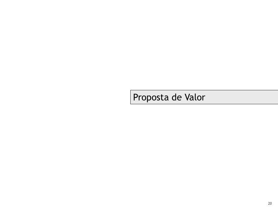 29/01/2013 Proposta de Valor