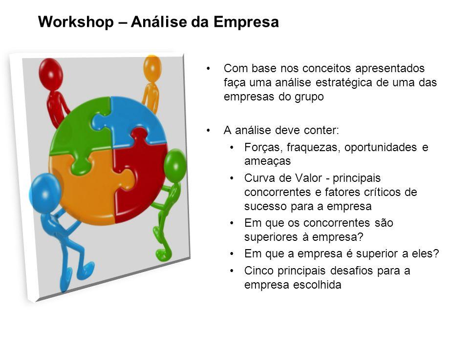 Workshop – Análise da Empresa