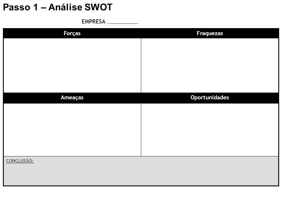 Passo 1 – Análise SWOT EMPRESA : _____________________________ Forças