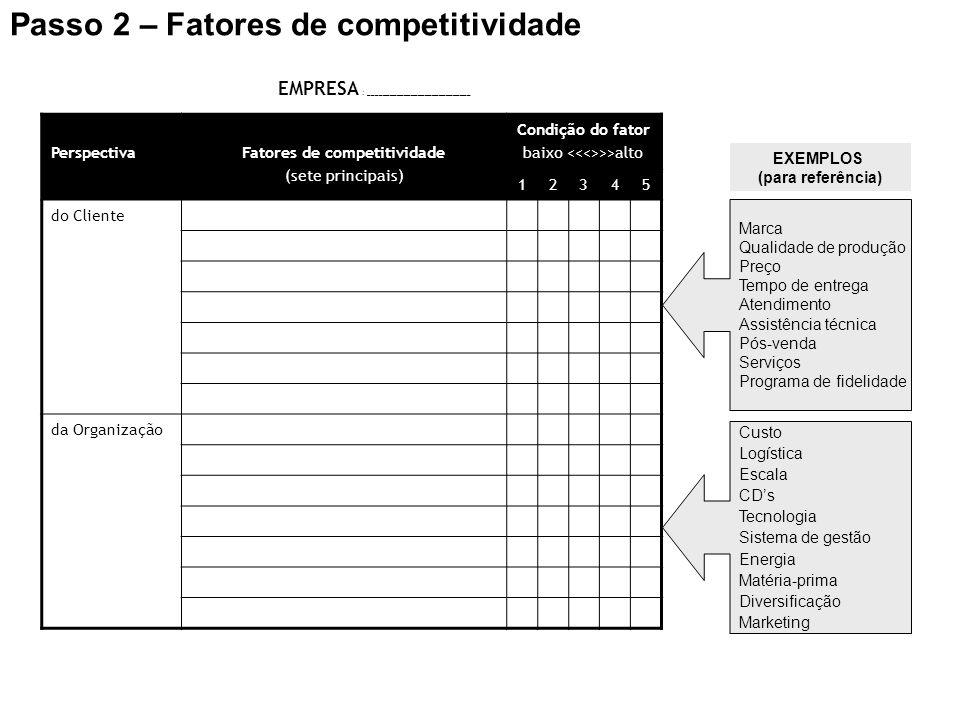 Fatores de competitividade EXEMPLOS (para referência)