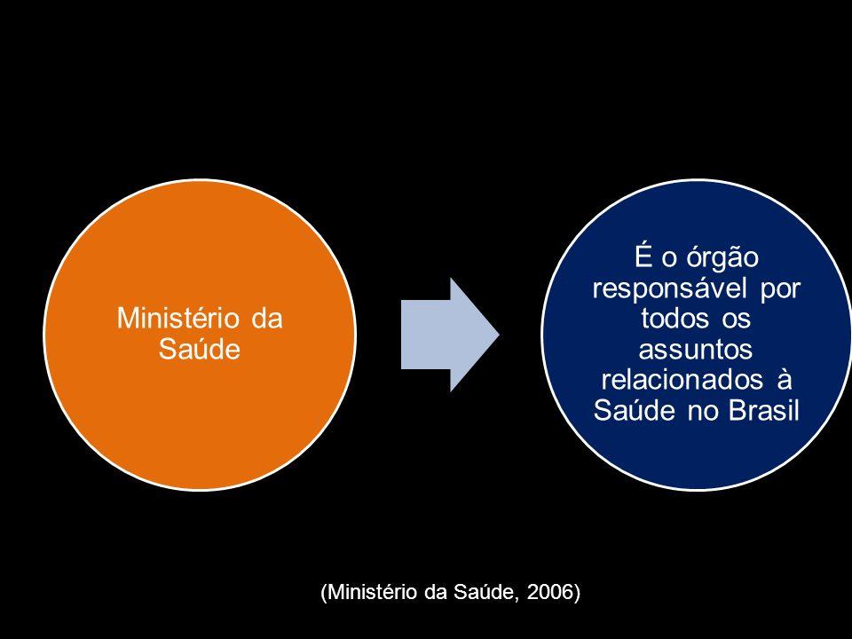 Ministério da Saúde É o órgão responsável por todos os assuntos relacionados à Saúde no Brasil.