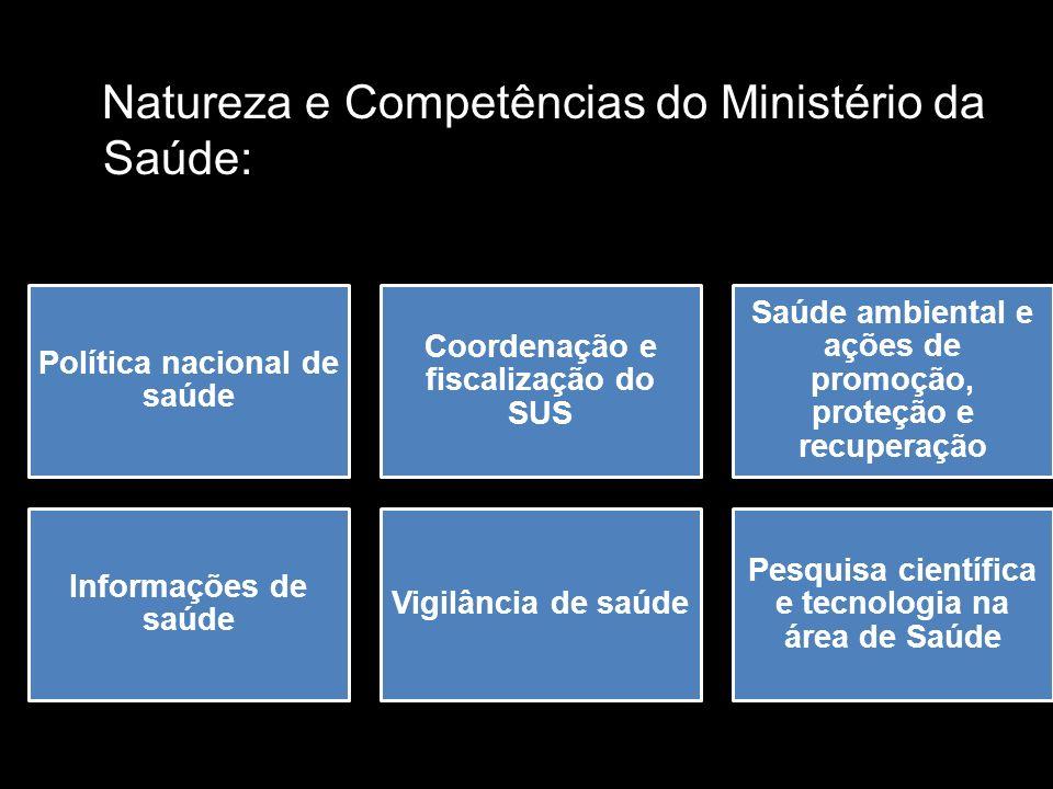 Natureza e Competências do Ministério da Saúde: