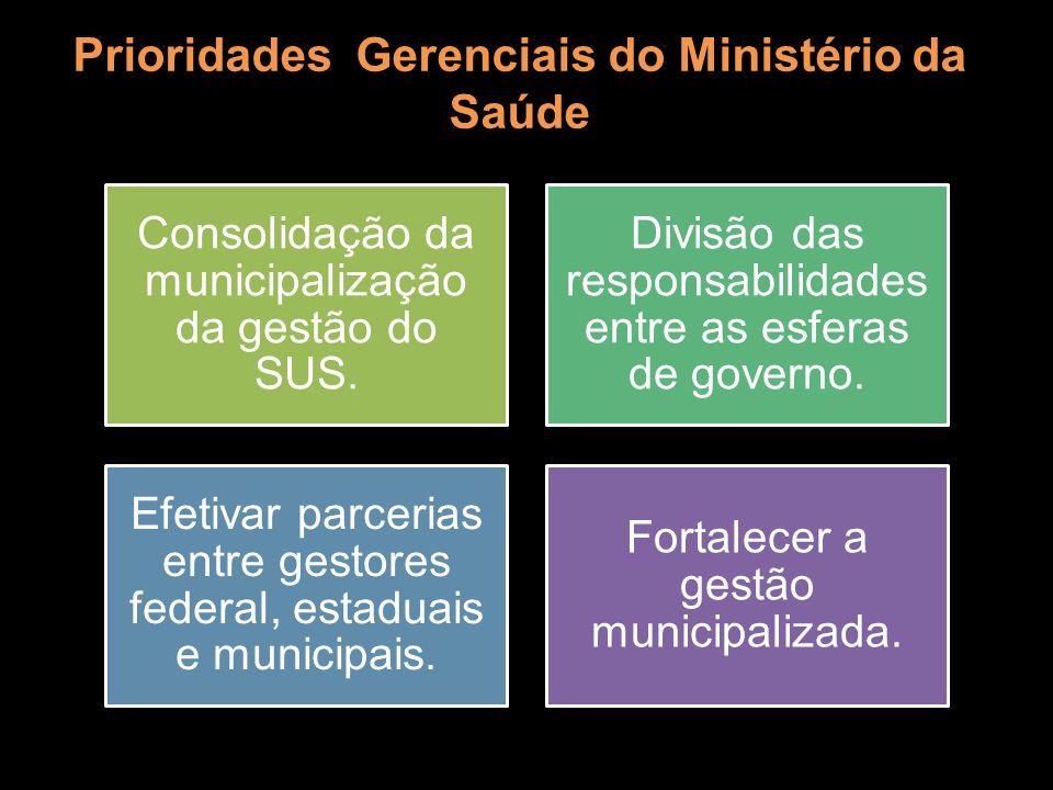 Prioridades Gerenciais do Ministério da Saúde
