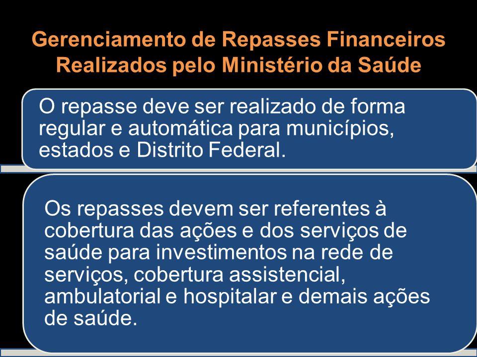 Gerenciamento de Repasses Financeiros Realizados pelo Ministério da Saúde