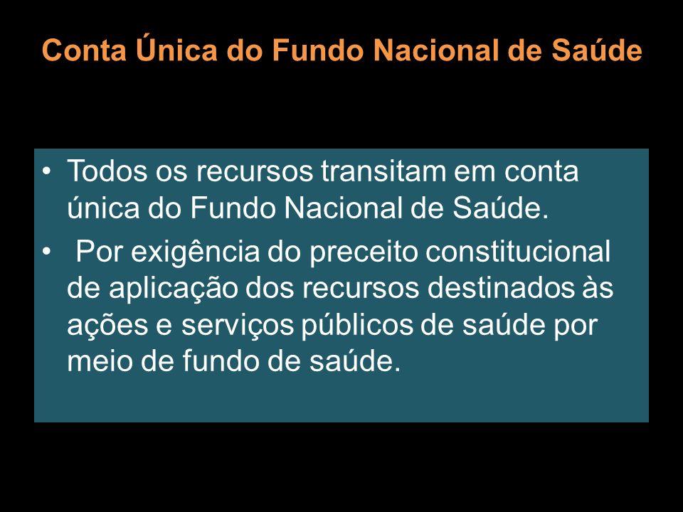 Conta Única do Fundo Nacional de Saúde