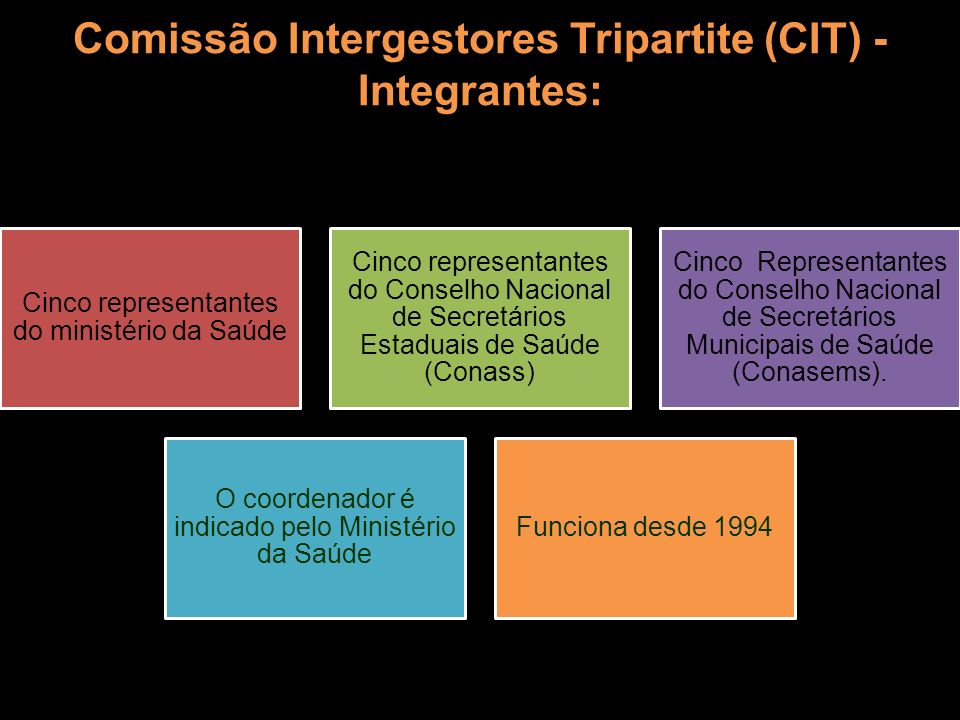 Comissão Intergestores Tripartite (CIT) - Integrantes: