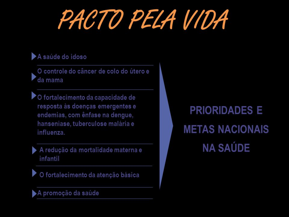 PRIORIDADES E METAS NACIONAIS NA SAÚDE