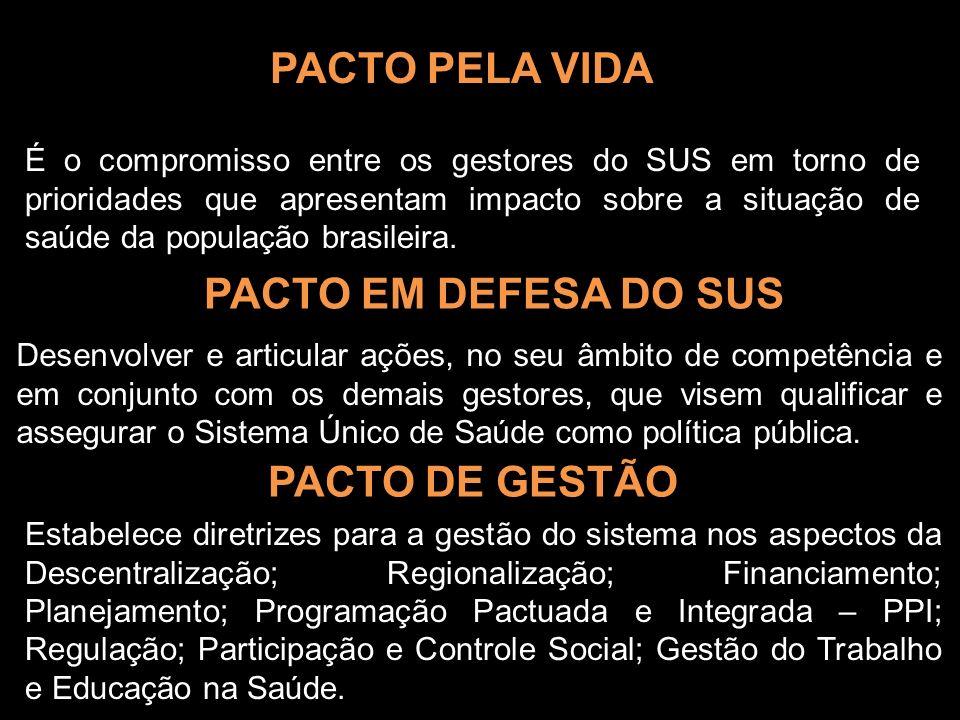 PACTO PELA VIDA PACTO EM DEFESA DO SUS PACTO DE GESTÃO
