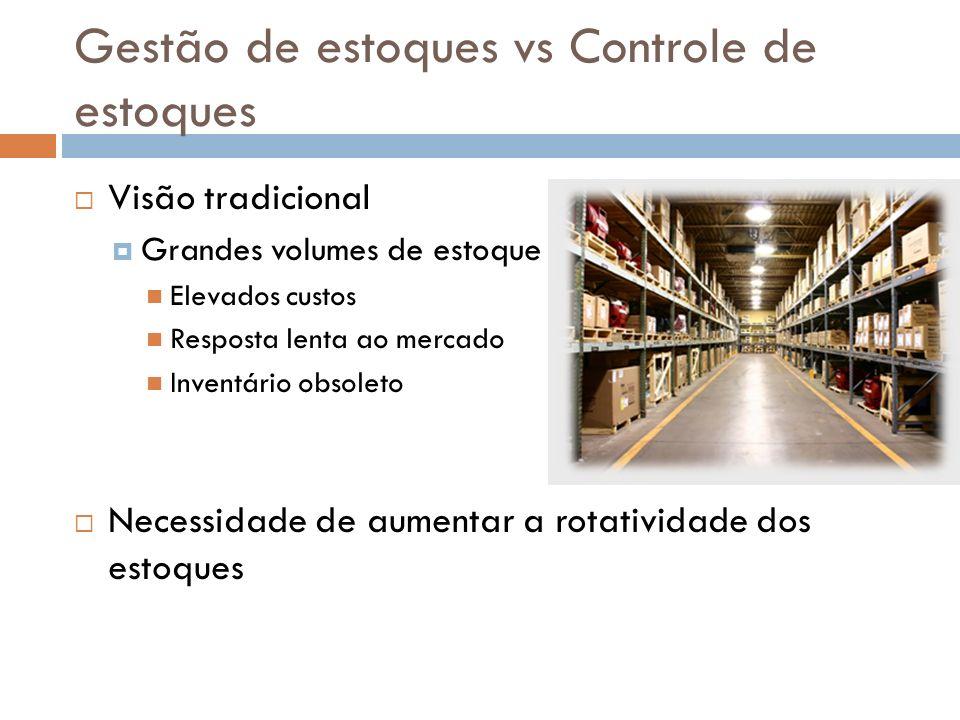 Gestão de estoques vs Controle de estoques