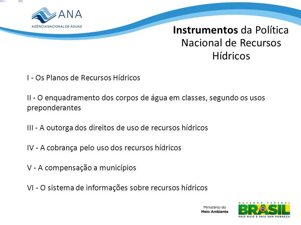 Instrumentos da Política Nacional de Recursos Hídricos