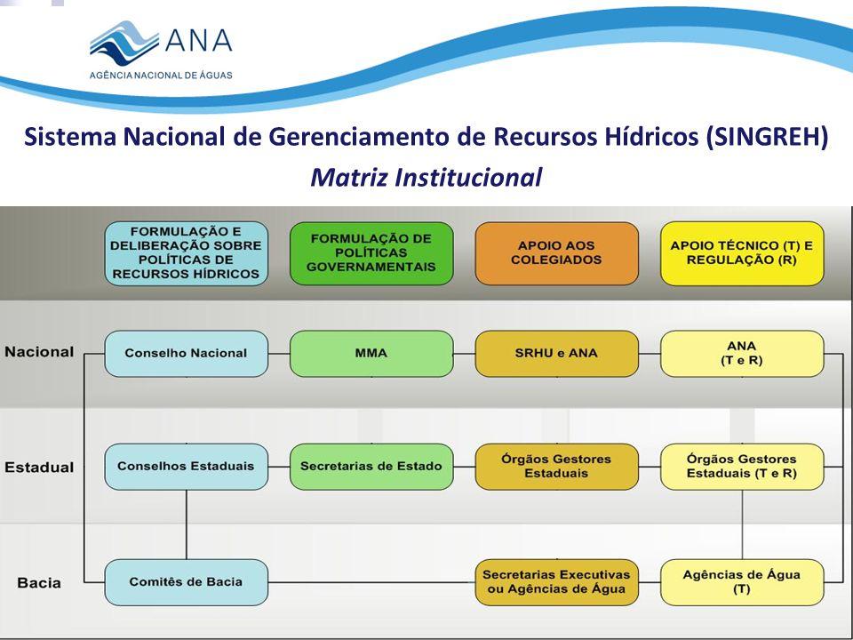 Sistema Nacional de Gerenciamento de Recursos Hídricos (SINGREH)