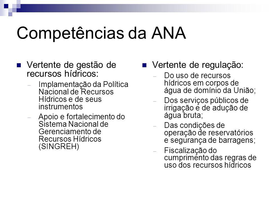 Competências da ANA Vertente de gestão de recursos hídricos:
