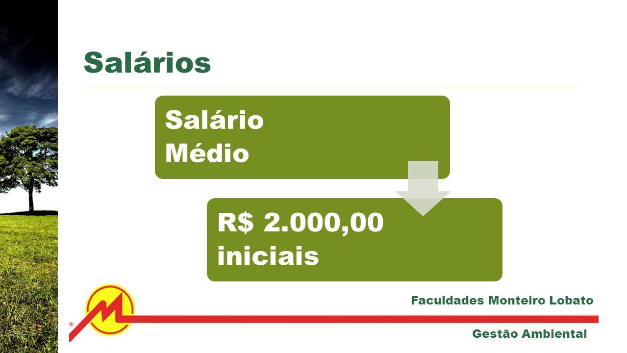 Salários Salário Médio R$ 2.000,00 iniciais Faculdades Monteiro Lobato