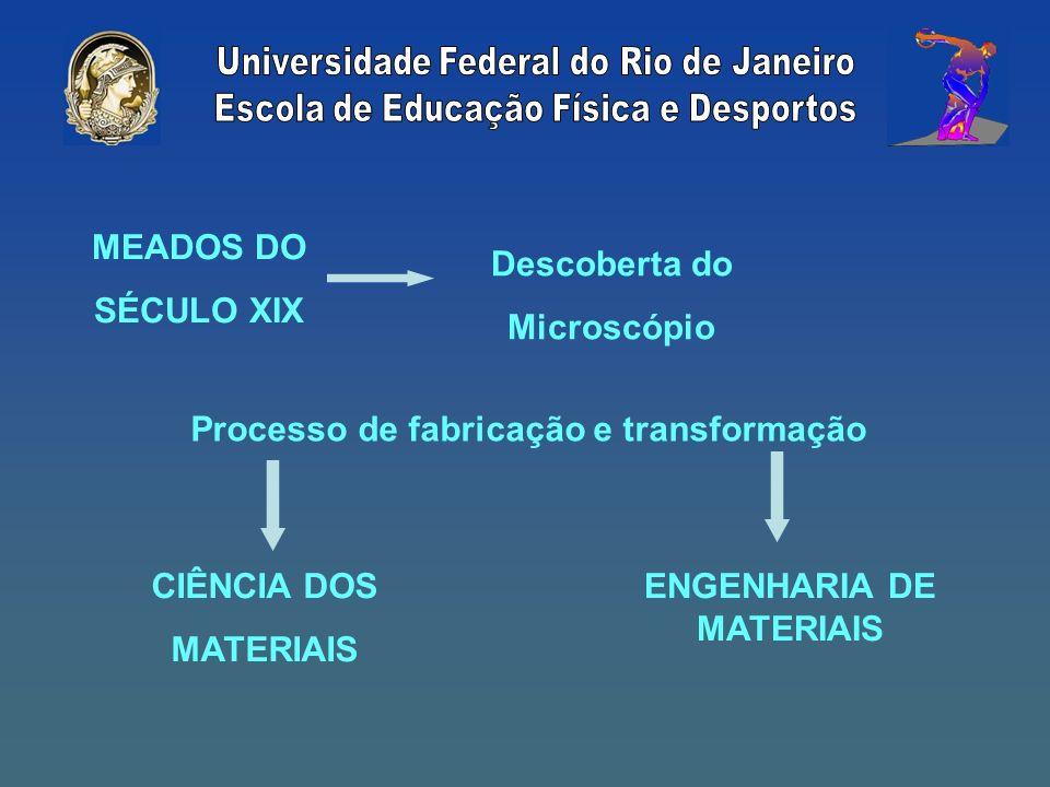 Processo de fabricação e transformação ENGENHARIA DE MATERIAIS