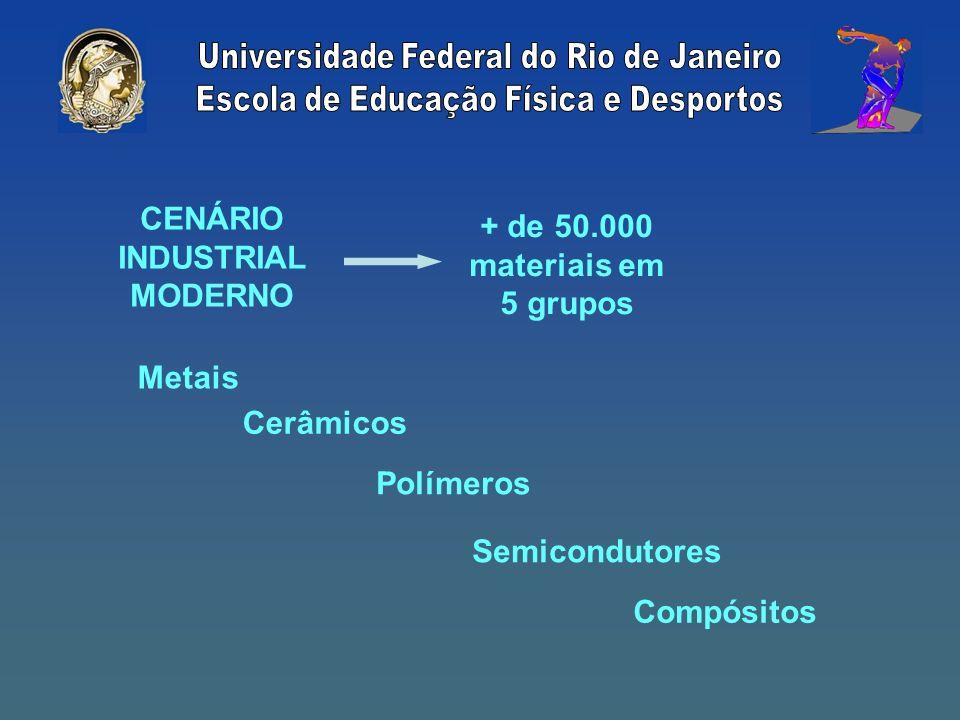 CENÁRIO INDUSTRIAL MODERNO + de 50.000 materiais em 5 grupos