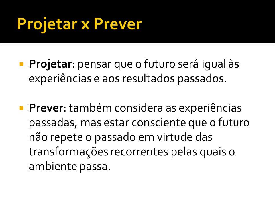 Projetar x Prever Projetar: pensar que o futuro será igual às experiências e aos resultados passados.
