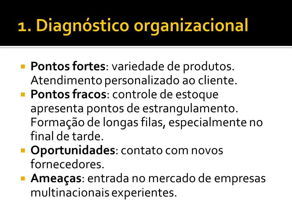 1. Diagnóstico organizacional