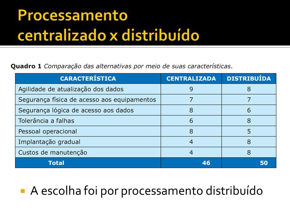 Processamento centralizado x distribuído