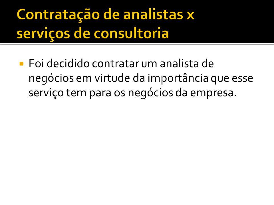 Contratação de analistas x serviços de consultoria