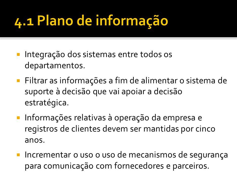 4.1 Plano de informação Integração dos sistemas entre todos os departamentos.