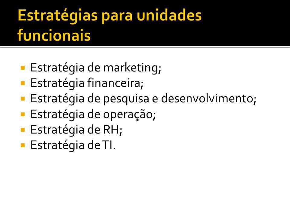Estratégias para unidades funcionais