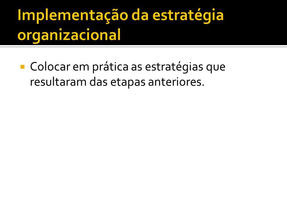 Implementação da estratégia organizacional