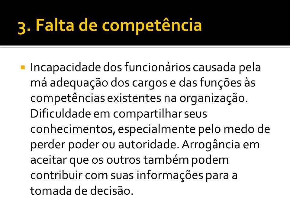 3. Falta de competência