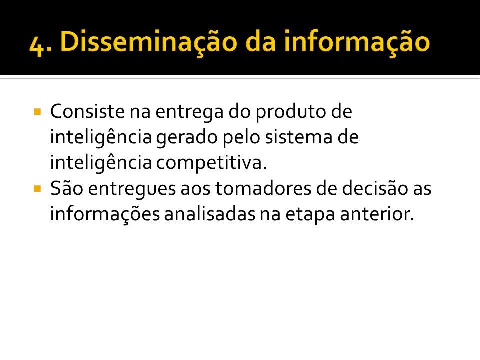 4. Disseminação da informação