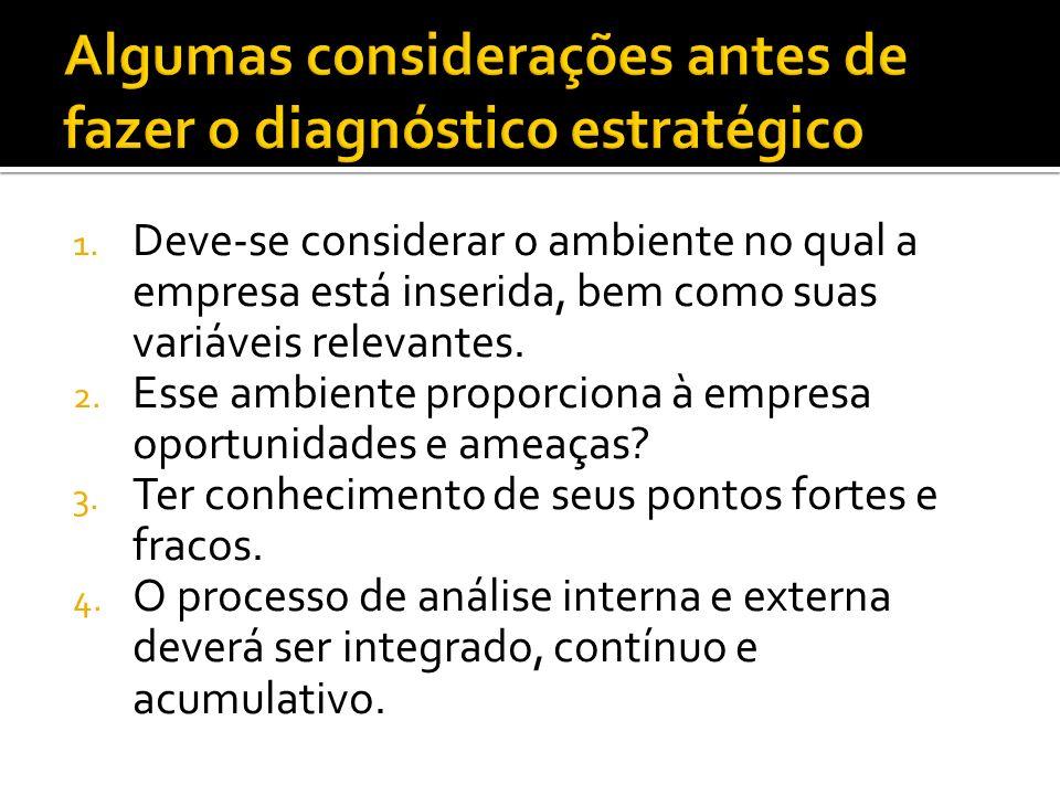 Algumas considerações antes de fazer o diagnóstico estratégico