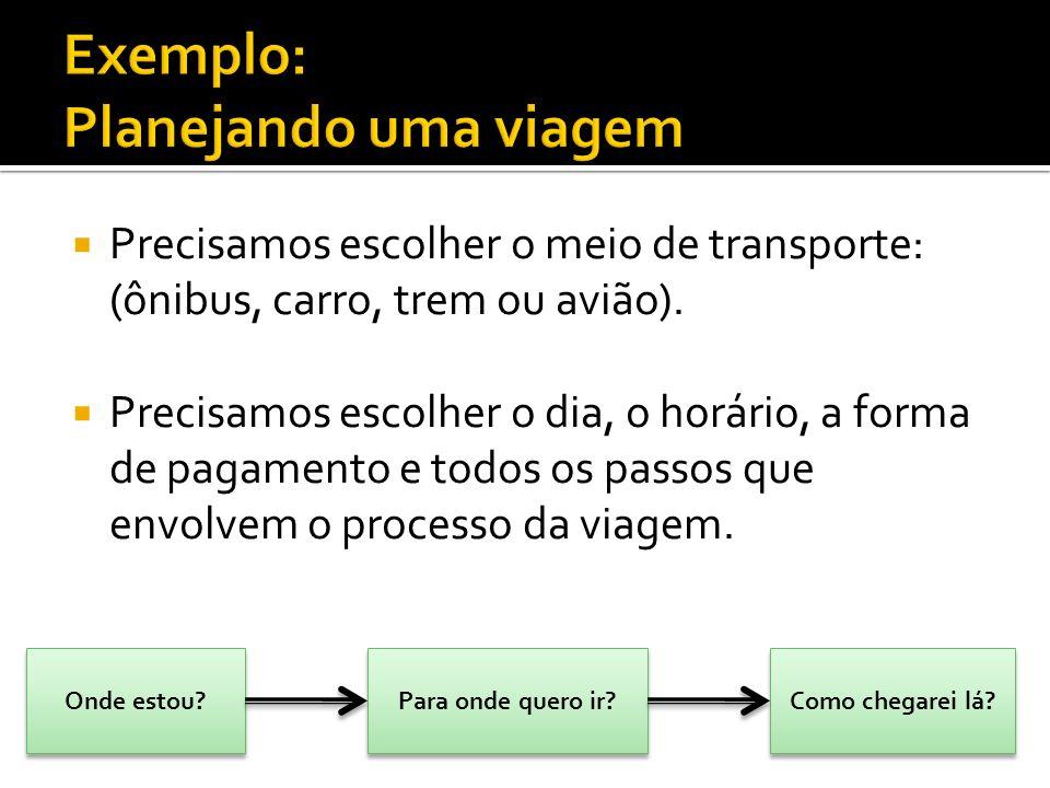 Exemplo: Planejando uma viagem