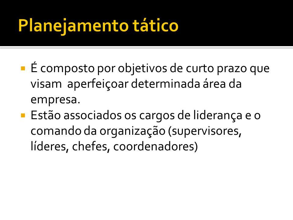 Planejamento tático É composto por objetivos de curto prazo que visam aperfeiçoar determinada área da empresa.