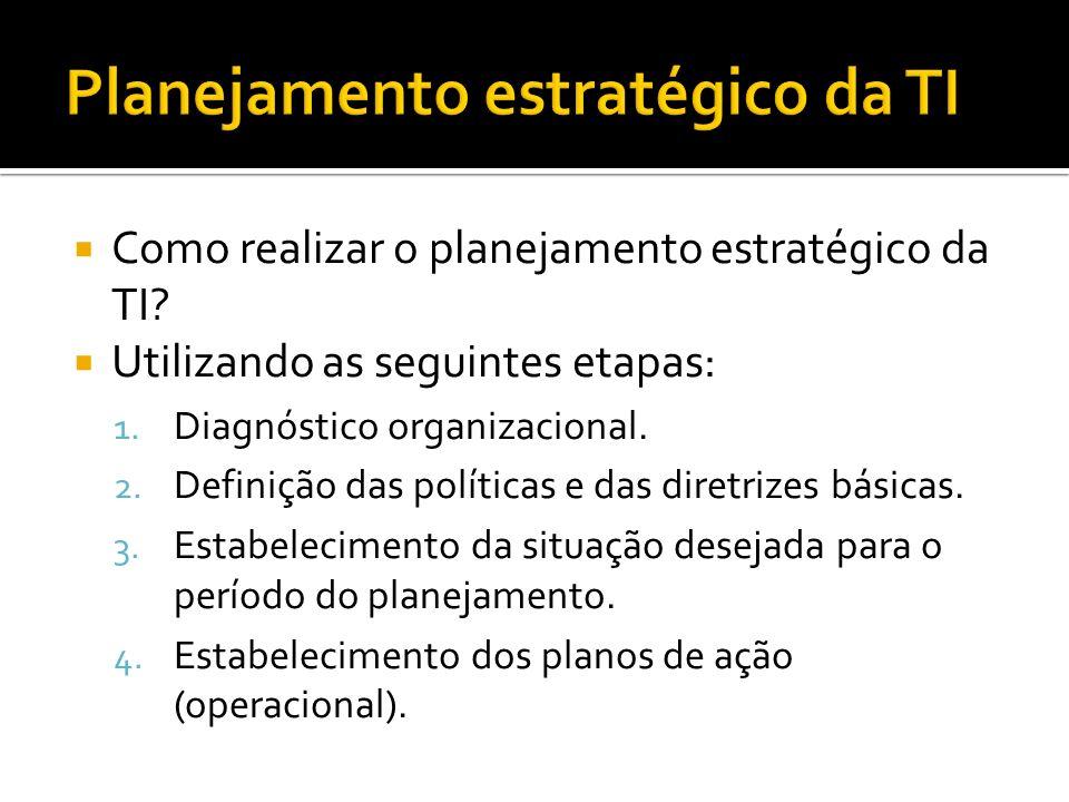 Planejamento estratégico da TI