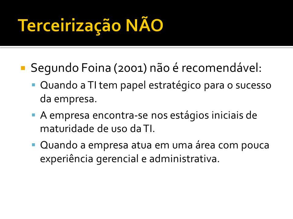 Terceirização NÃO Segundo Foina (2001) não é recomendável: