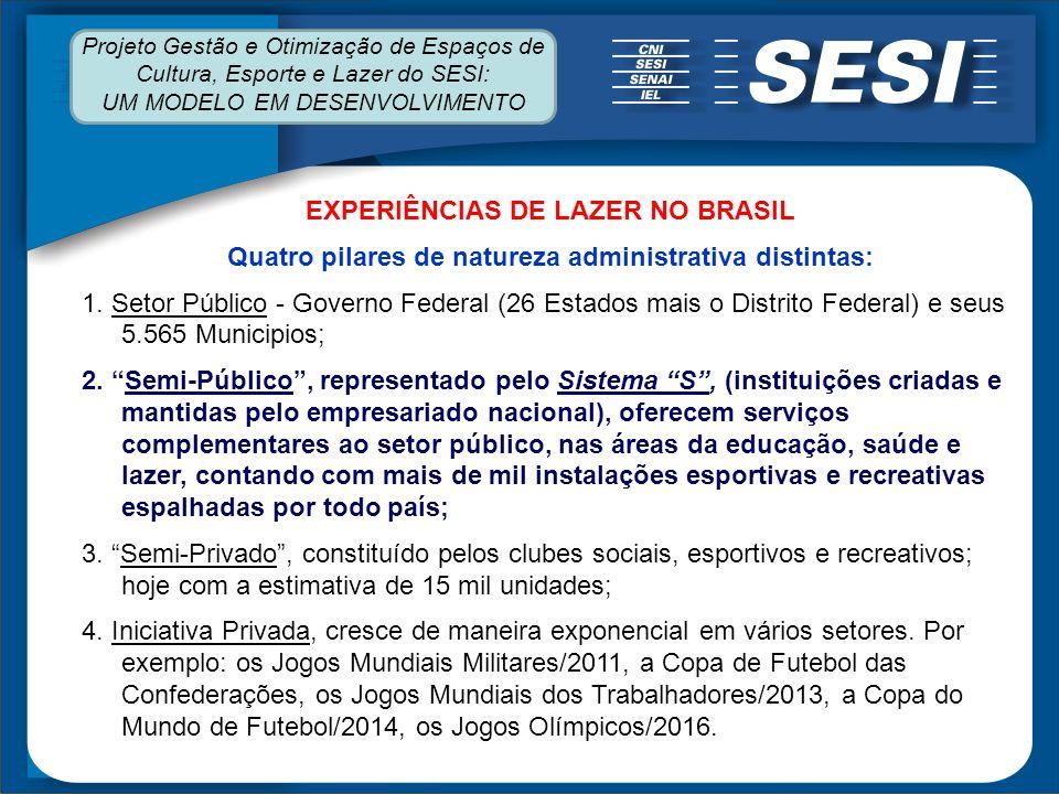 EXPERIÊNCIAS DE LAZER NO BRASIL