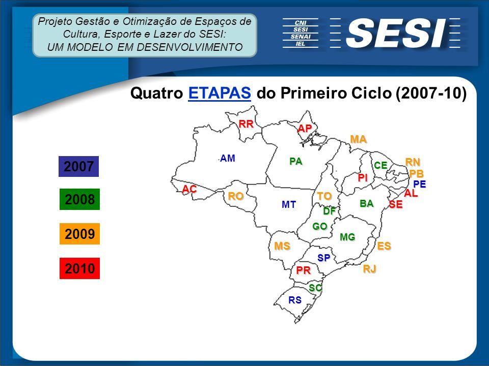 Quatro ETAPAS do Primeiro Ciclo (2007-10)