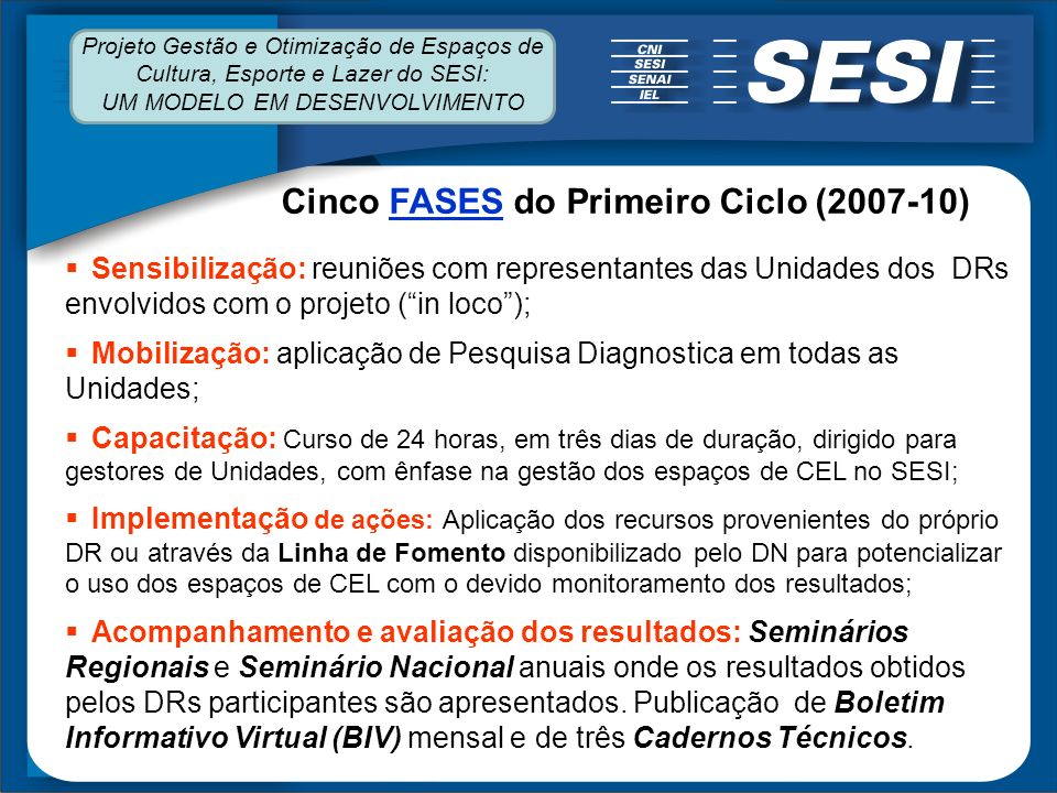 Cinco FASES do Primeiro Ciclo (2007-10)